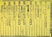 古代针具图
