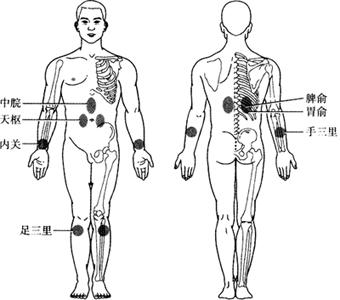 胃疼的位置图解
