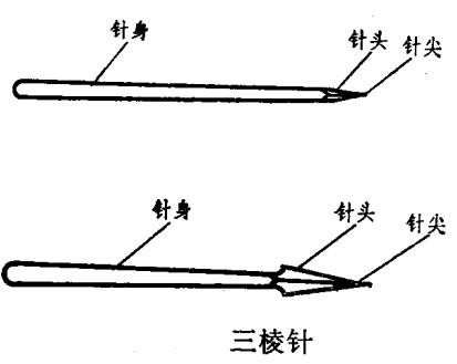 针柄作圆柱形,针身呈三角形,三面有刃,常用不锈钢制成,在市场上供应有