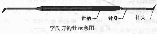 李氏刀钩针