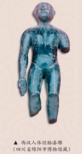 西汉人体经脉漆雕